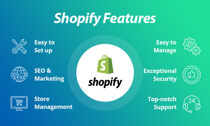 Building Your Shopify Store